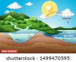 science poster design for sea... | Shutterstock .eps vector #1499470595