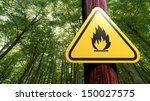 Fire Danger Sign On The Tree