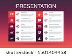 presentation infographic 10...