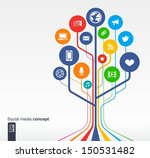 abstract social media... | Shutterstock .eps vector #150531482