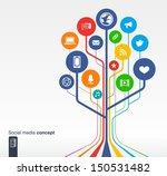 abstract social media... | Shutterstock .eps vector #150531482