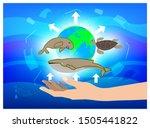 Nature Conservation  Plastic...
