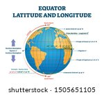 equator latitude and longitude... | Shutterstock .eps vector #1505651105