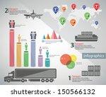 transport and logistics...   Shutterstock .eps vector #150566132