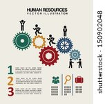 human resources over white... | Shutterstock .eps vector #150902048