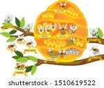 Yellow Cartoon Beehive On Tree...