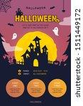 halloween shopping event...   Shutterstock .eps vector #1511449172
