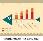 fish bone infographic. eps 10... | Shutterstock .eps vector #151342502