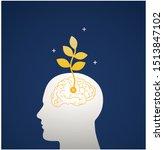 growth mindset skills icon... | Shutterstock .eps vector #1513847102