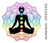 Seven Chakras On Meditating...