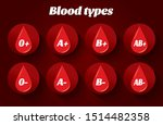 all the blood types groups  ... | Shutterstock .eps vector #1514482358