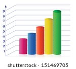 business graph and chart 2 | Shutterstock .eps vector #151469705