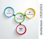science concept with... | Shutterstock .eps vector #151512512