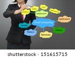 business woman drawing cloud... | Shutterstock . vector #151615715