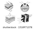 set icons number 2 of absorbent ... | Shutterstock .eps vector #1518971378