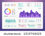 ui dashboard. ux app kit with...