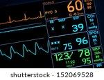vital signs monitor | Shutterstock . vector #152069528