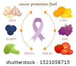 foods that could lower your... | Shutterstock .eps vector #1521058715