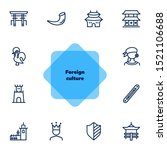 foreign culture line icon set.... | Shutterstock .eps vector #1521106688