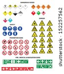 Dangerous goods & prohibition signs