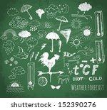 set of weather symbols sketch... | Shutterstock .eps vector #152390276