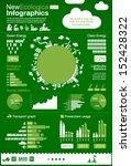 new ecology infographics... | Shutterstock .eps vector #152428322