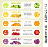color diet infographics. a... | Shutterstock .eps vector #1525423442