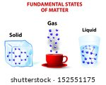 fundamental states of matter.... | Shutterstock .eps vector #152551175