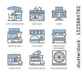 Restaurant Types Related ...