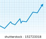 business graph and chart  | Shutterstock .eps vector #152723318
