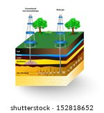 cross,cross-section,deposits,derrick,diagram,drill,drilling,earth,ecology,education,energy,environment,equipment,exploration,extraction