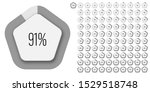 set of pentagon percentage...