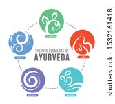 the five elements of ayurveda... | Shutterstock .eps vector #1532161418