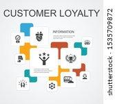 customer loyalty infographic 10 ...