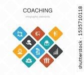 coaching infographic 10 option...