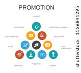 promotion infographic 10 steps...