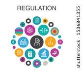 regulation infographic circle...