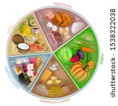 the circle of nutrition  food... | Shutterstock .eps vector #1538322038