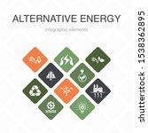 alternative energy infographic...