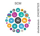 scm infographic circle concept. ...