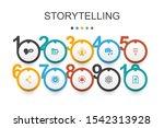storytelling infographic design ...