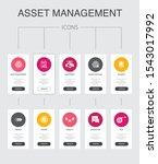 asset management infographic 10 ...