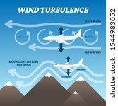 Wind Turbulence Vector...