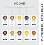 income nfographic 10 steps ui...