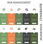 risk management infographic 10...