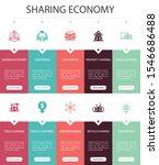 sharing economy infographic 10...