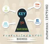 key to success in business... | Shutterstock .eps vector #154791482