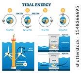 Tidal Energy Vector...