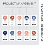 project management infographic...