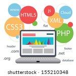 web design infographic   Shutterstock .eps vector #155210348